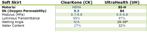 ClearKone vs UltraHealth Chart2