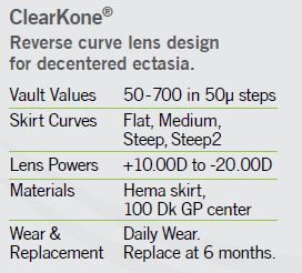 Lens Parameters_ClearKone