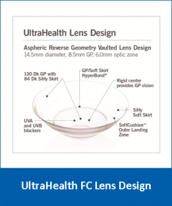 UltraHealth FC Lens Design with Caption for Refractive Eye Surgery Patients